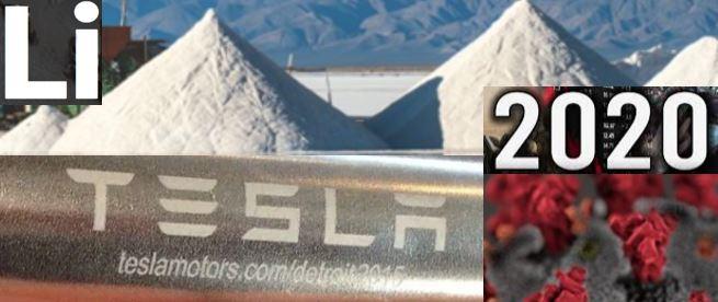 Litiumin vuoden 2020 pääteemat: korona ja Tesla